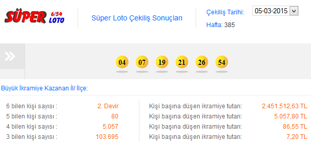 superloto-20150305-234414