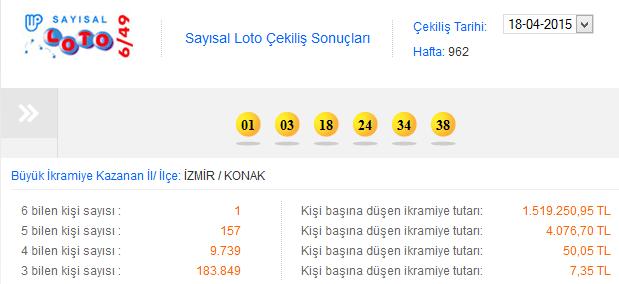 sayisal-20150418-224236