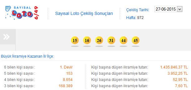 sayisal-20150627-005558