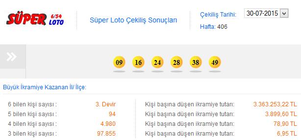 superloto-20150731-002215