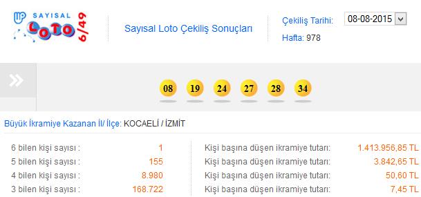 sayisal-20150809-000134