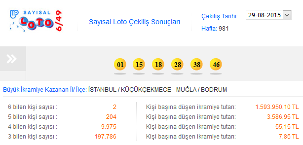sayisal-20150830-002003
