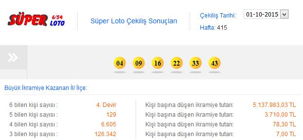 superloto-20151001-234024