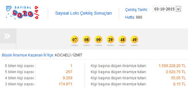 sayisal-20151004-001341