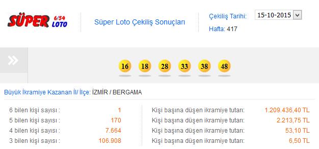 superloto-20151015-221735