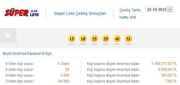 superloto-20151022-230925