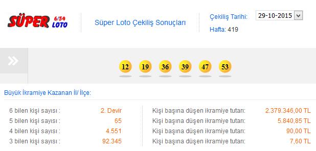 superloto-20151029-220614