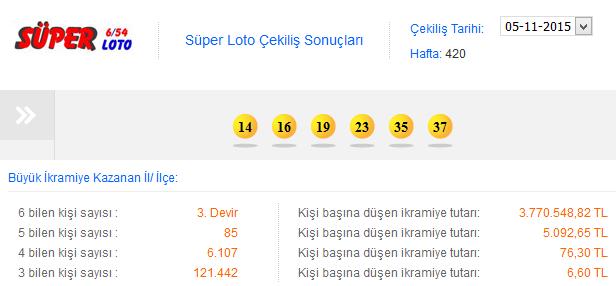superloto-20151105-211527