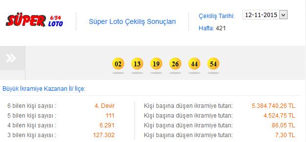 superloto-20151112-220913