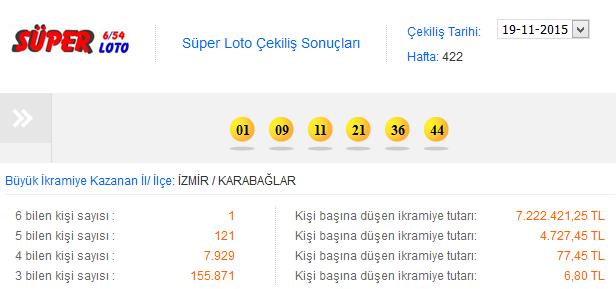 superloto-20151119-214511