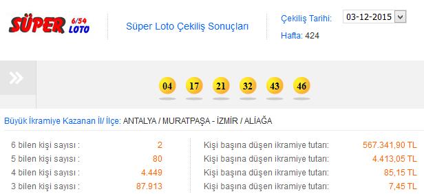 superloto-20151203-223310.png