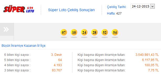superloto-20151224-230149