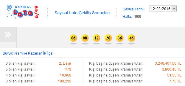 sayisal-20160312-233000