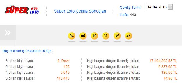 superloto-20160414-225617