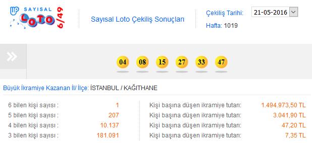 sayisal-20160521-223753