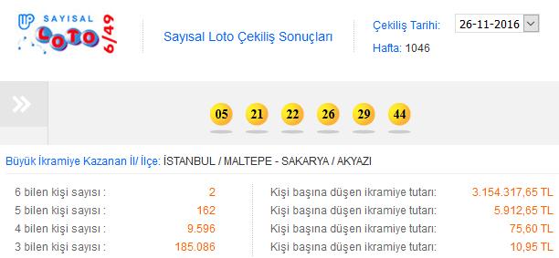 sayisal-20161126-234205
